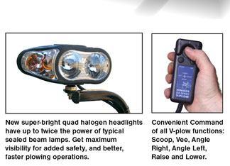 Halogen Headlights
